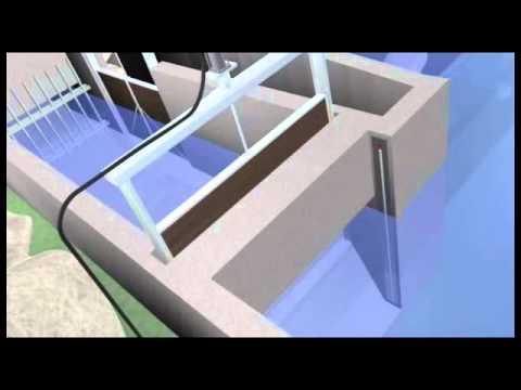 Hydro power - Archimedean Screw Generator